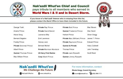 Nak'azdli Whut'en Honors Our Veterans